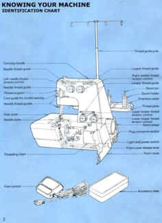 white superlock 534 service manual superlock 534 serger sewing