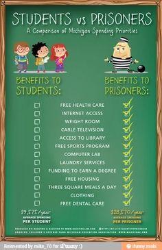 Citizen benefits