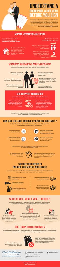 9 Best Prenup Agreements Images Prenup Agreement Mariage Marriage