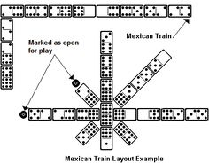 Mexican Train domino game rules and instructions on how to play. Fun Group Games, Fun Games, Games For Kids, Games To Play, Carnival Party Games, Mexican Train Dominoes, How To Play Dominoes, Family Card Games, Board Games
