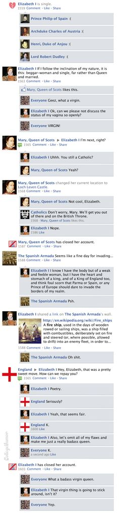 Facebook History of the World Elizabethan Era