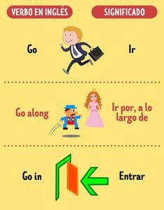 English Verbs, English Vocabulary Words, Learn English Words, English Study, English Class, English Lessons, English Grammar, Teaching English, English Tips