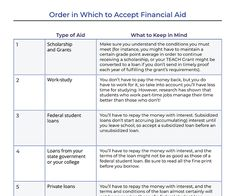 19 best free application for federal student aid fafsa images in 2019 rh pinterest com