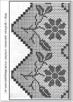 CROCHET - GANCHILLO - PATRONES - GRAFICOS: PUNTILLA TEJIDA A GANCHILLO CON SU PATRON = CROCHET