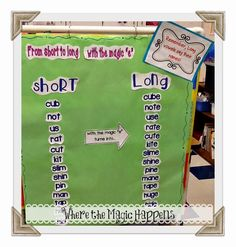 Free anchor chart from short to long vowels