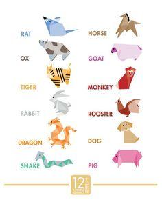 chinese zodiac   Tumblr