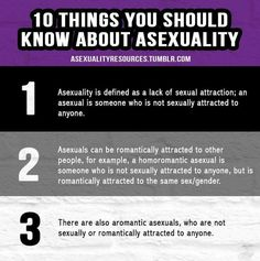 Tumblr asexuality powerpoint