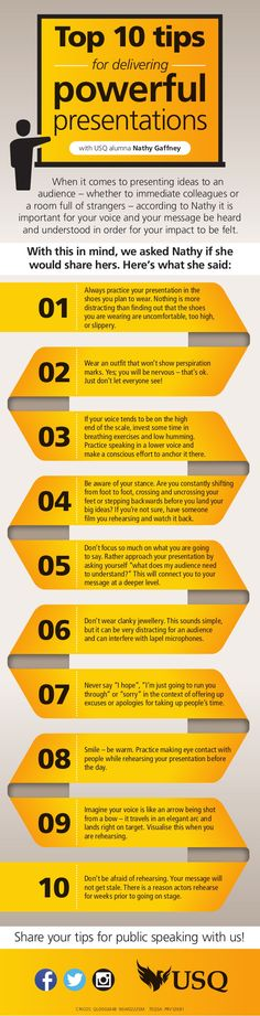 Top 10 tips for delivering powerful presentations #infografia #infographic