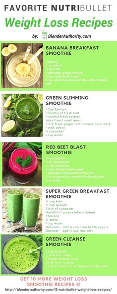 15 Weight loss smoothies for Nutribullet blenders. Simple ingredients and recipes to help you stay healthy.  Weight Loss  Zougank Eis Blog méi vill Informatioun    https://storelatina.com/nutrition  #nutrição #Nutrição #పోషణ #Gina