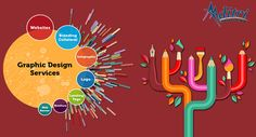 Aaditri Technology offers a highly quality #graphic_design_services in Delhi, India. For more detail, call on 9999770566 or click on the following link. www.aaditritechnology.com