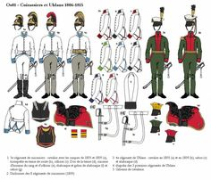 Austrian Empire, Seven Years' War, Book Sites, Austro Hungarian, Army Uniform, Napoleonic Wars, Hungary, Military, Plates