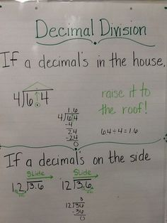 Math Geek: Grade Math Anchor Charts Colorful charts to remember math rules! Math Tutor, Math Teacher, Math Classroom, Teaching Math, Math Math, Math Fractions, Teacher Binder, Classroom Decor, Teaching Fractions