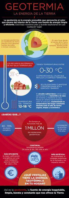 http://www.elcorreodelsol.com/articulo/geotermia-aprovechar-la-energia-de-la-tierra