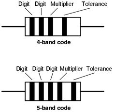 Resistor Color CodeJpg   Resistor Color Code
