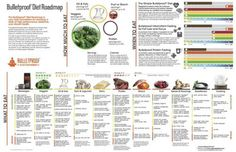 insulin index - Yahoo Image Search Results