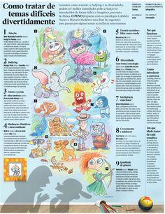 Como tratar de temas difíceis divertidamente | DOM. | O POVO Online Rudolf Steiner, Lettering Tutorial, Educational Activities, Kids Education, Social Skills, Little Sisters, Baby Care, Trauma, Professor