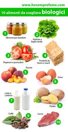 10 ALIMENTI DA SCEGLIERE BIO Dare la propria preferenza a prodotti biologici significa salvaguardare il proprio organismo dall'accumulo di tracce di pesticidi e tossine. Esistono diversi alimenti che più di altri rischiano di contenere sostanze dannose. TEN FOOD TO CHOOSE BIO 1.alimenti per bambini (children food) 2. foglie verde (green leaves) 3.pomodori(tomato) 4.prodotti da forno (baked goods) 5.pesche (peaches) 6.uova (eggs) 7.latte(milk) 8.patate (potatos) 9.caffè (coffee)…