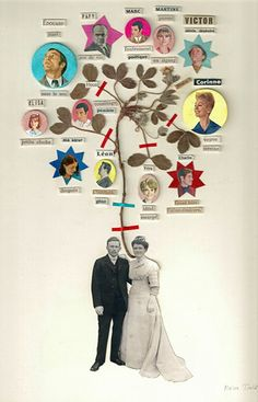 Arbre g n alogique arbre g n alogique pinterest - Stickers arbre genealogique ...