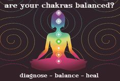 How often do you check in with your chakra? Here's why it matters, why you should and a free ebook to help you do it! #chakras