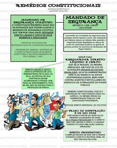 REMÉDIOS CONSTITUCIONAIS Study, Education, Organize, Leis, Curiosity, Lawyer, Portuguese, Advertising, Historia