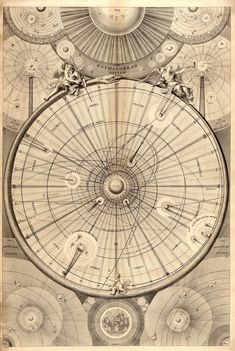 Wright's Celestial Map of the Universe, 1742.  A synopsis of the universe, or, the visible world epitomiz'd / by Thomas Wright of Durham.