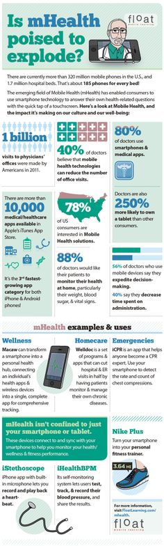 Is #mHealth Poised to Explode?    http://iht2blog.com/2012/10/12/infographic-friday-is-mhealth-poised-to-explode/