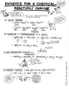Cation Designs: High School Science Teacher Resources#Repin By:Pinterest++ for iPad#