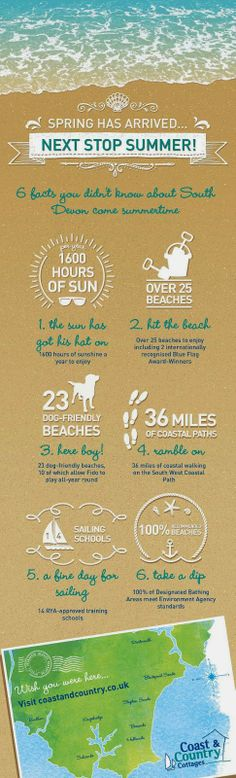 South Devon Infographic: Look Forward To A Sunny South Devon Holiday This Summer… Coast And Country Cottages, Holiday Packing Lists, Visit Devon, Devon Holidays, Best Tourist Destinations, Devon Coast, British Travel, South Devon, Travel Images