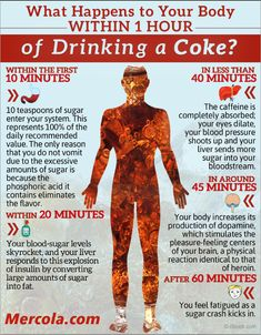 No. At least half these facts are untrue, out of context, or exaggerated beyond recognition (10 tsp of sugar do NOT make you throw up). Be educated, fully. Not fearful.