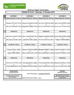 1988 ATP Challenger Series