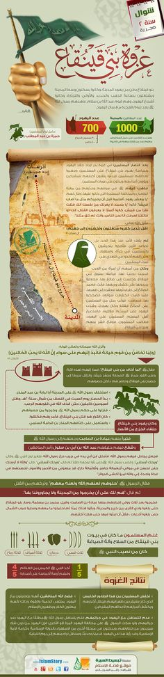 إنفوجرافيك غزوة خيبر - غزوات الرسول   موقع قصة الإسلام - إشراف د/ راغب السرجاني