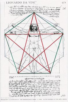 Leonardo da Vinci's famous drawing of an ideal man with all of the dimensions … – Earth Angel Family Vital - special Sacred Geometry Meanings, The Golden Mean, Sacred Architecture, Architecture Tattoo, Divine Proportion, Fibonacci Spiral, Geometry Art, Golden Ratio, Crystal Grid
