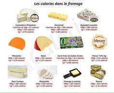Les calories dans le fromage #mincir #maigrir #pertedepoids #poids #complementminceur #nutrition #mangersain #regime #reequilibragealimentaire