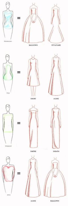 Ideas for fashion drawing clothes sketches character design - Diy and crafts interests Wedding Dress Illustrations, Fashion Illustrations, Illustration Fashion, Fashion Dictionary, Fashion Vocabulary, Fashion Design Sketches, Drawing Clothes, Drawing Tips, Drawing Ideas