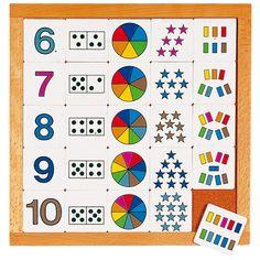 --- teldiagram 6 tot 10 ---Twee spellen om het getalbegrip van 1 tot en met 5 en van 6 tot en met 10 te ontwikkelen. Elke hoeveelheid is steeds op 5 verschillende manieren weergegeven.  Inhoud:  25 kunststof kaartjes in een beukenhouten legraam.  Formaat: 34 x 34 cm (l x b). 522 177