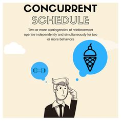 When two or more schedules of reinforcement operate simultaneously and independently of each other, a concurrent schedule of reinforcement exists. Choices we make everyday are in place of countless other choices that could be made. Hernstein's Matching Law showed a positive correlation between rates of responding and rates of reinforcement in a concurrent schedule. Reinforcement and behavior match! #aba #appliedbehavioranalysis #bfskinner