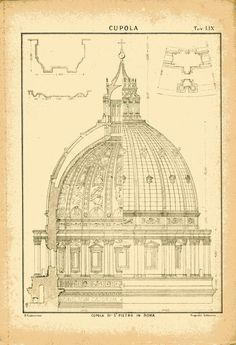 Dome of Saint Peter's in Rome 1800s Vintage by CarambasVintage