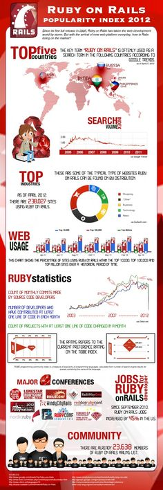 Write and explain the basic structure of c program nepal text book ruby on rails popularity index 2012 digital socialmedia infographic website usage fandeluxe Images