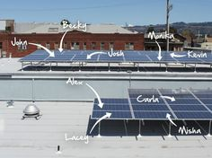 Investing in Clean Energy  - Mosaic connects investors to high quality solar projects. Invest - Support - Get Paid With Interest By Mosaic - Click Here https://joinmosaic.com/