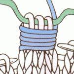 Značky v ruských popisech | KLUB RUČNÍHO PLETENÍ -víc než vzory a návody pro vaše šikovné jehlice Knitting, Tutorials, Tejidos, Tricot, Cast On Knitting, Stricken, Crocheting, Knits, Yarns