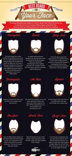 Here's what beard looks best with each face shape.