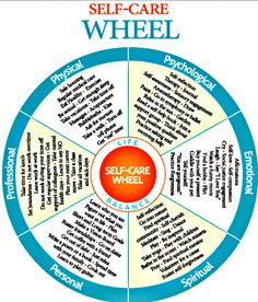 Self-Care Wheel. Do you care for yourself in all 6 areas of your life? (You didn't know there were 6 important areas to take care of, did you?) This helpful wheel labels each one and describes how to care for yourself from each domain. Life a balanced and healthy life!