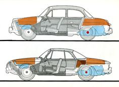 This shows the layout of the luggage space of the Karmann Ghia, at the bottom.  The luggage space is in orange.  Count them:  Three different, handy storage areas. This is the 60s version of the car but the 50s one had about the same topography.