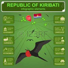 infografía Kiribati, datos estadísticos, de las vistas. ilustración vectorial