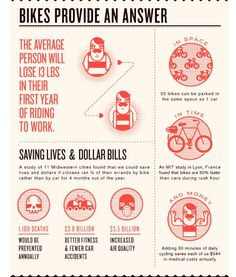 Happy #BiketoWorkDay2016 ! Check out the health benefits of biking to work!