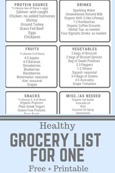 A healthy grocery list to help you eat healthy on a budget! The perfect grocery … A healthy grocery list to help you eat healthy on a budget! The perfect grocery list to guide you on how to eat healthy for one. Budget Grocery Lists, College Grocery List, Clean Eating Grocery List, Budget Meals, Grocery List Healthy, Meal Prep Grocery List, Shopping Lists, Groceries Budget, Healthy Groceries