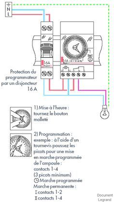 montages de la catégorie: Electronique de puissance Electrical Panel Wiring, Electrical Circuit Diagram, Electrical Symbols, Electrical Plan, Electrical Projects, Electrical Installation, Electrical Engineering, Refrigeration And Air Conditioning, Electronics Basics