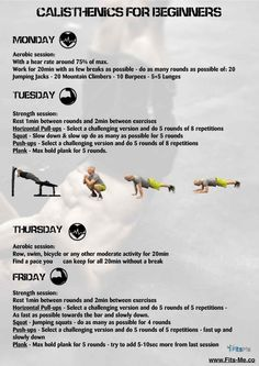 Want to start with bodyweight workout or calisthenics as we also call it? Get a complete one week calisthenics for beginners plan. Calisthenics Workout For Beginners, Calisthenics Workout Routine, Aerobics Workout, Excercise, Calisthenics Women, Workout Routines, Easy Workouts, At Home Workouts, Muscle Building Tips