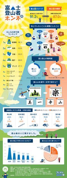 富士登山者のホンネ もっと見る