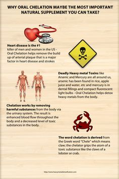 People should learn about oral chelation and its important properties in helping people prevent heart disease and detox from heavy metals.  Heart Disease is the number 1 killer in the United States and heavy metals are some of the most serious toxins that have been linked to cancer - Oral Chelation in helping avert these two major health issues is invaluable.